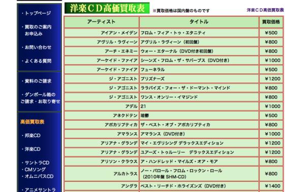 洋楽CD高価買取一覧ページ