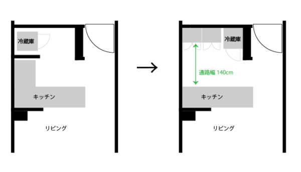 L型キッチンをI型に変更するのは問題あり
