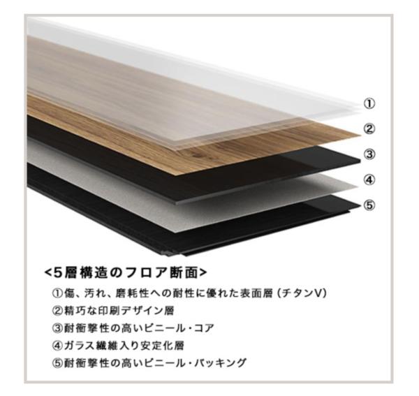 革新的高機能床材